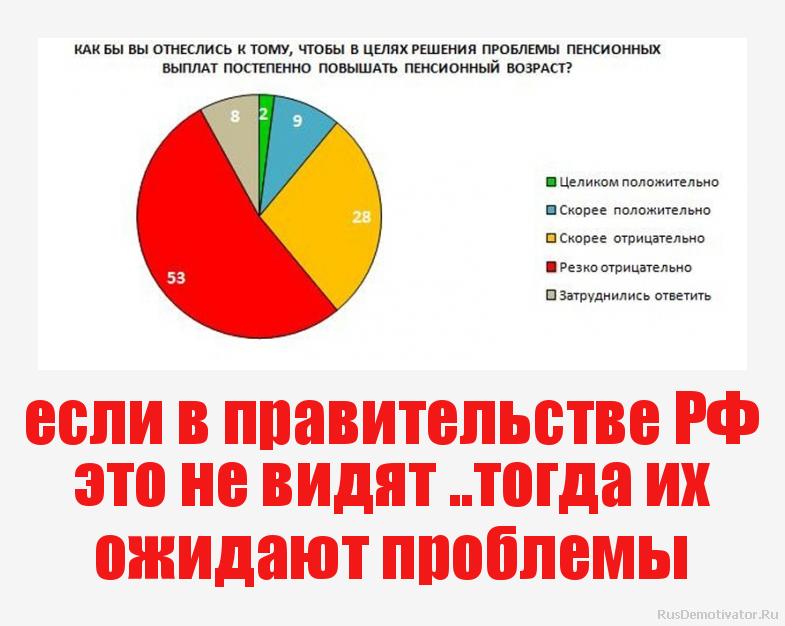 если в правительстве РФ это не видят ..тогда их ожидают проблемы
