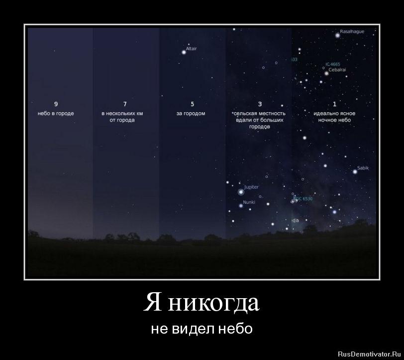 Я никогда - не видел небо