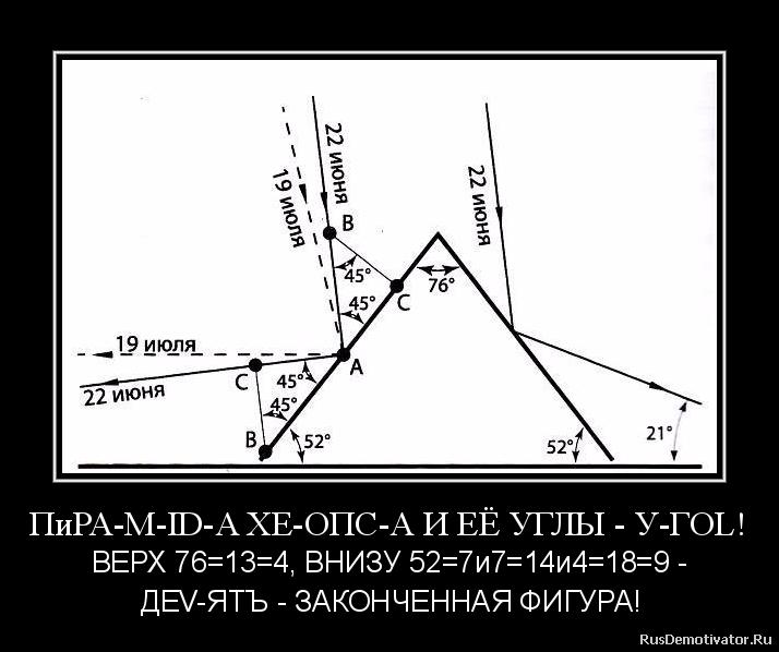 ПиРА-М-ID-A ХЕ-ОПС-А И ЕЁ УГЛЫ - У-ГОL! - ВЕРХ 76=13=4, ВНИЗУ 52=7и7=14и4=18=9 -  ДЕV-ЯТЪ - ЗАКОНЧЕННАЯ ФИГУРА!