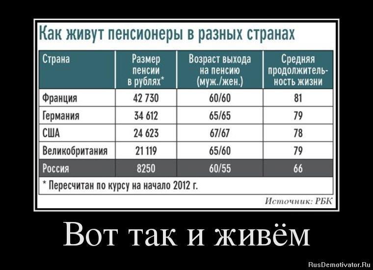 Пальцев разговор о русском языке больной и тревожный обе