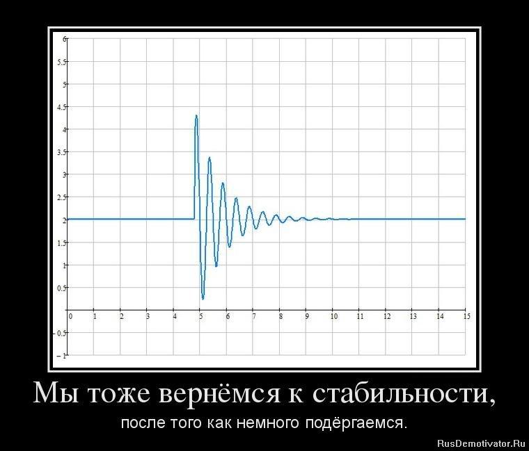 Алексей саврасов интересные факты успела исчезнуть через